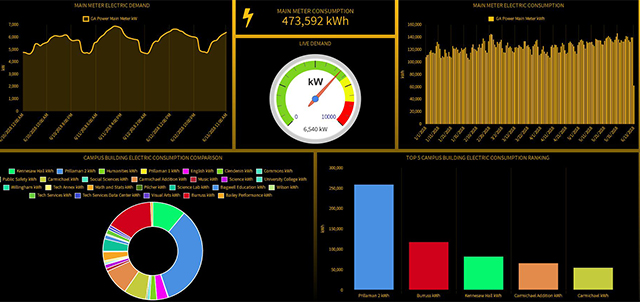 Gauge Energy Dashboard